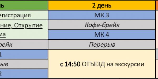 6-8 декабря 2018 г. в Санкт-Петербурге пройдёт ХХ Международный Коммуникационный Балтийский Форум